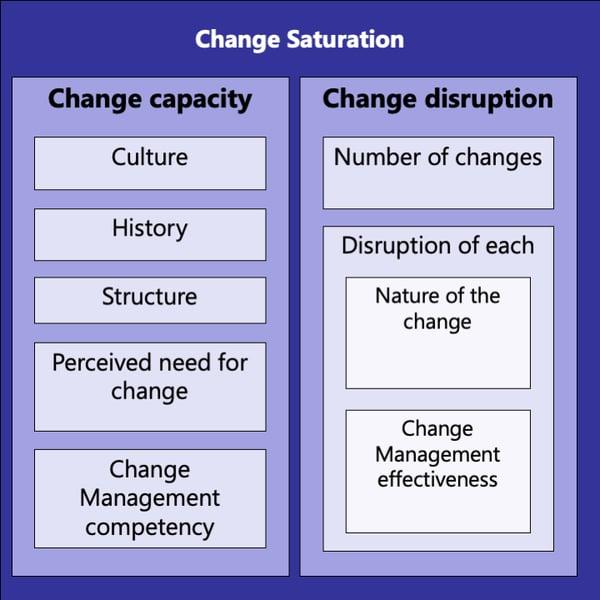 Change Saturation-600px