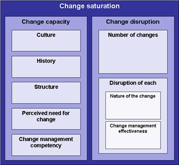 portfolio-saturation-model3