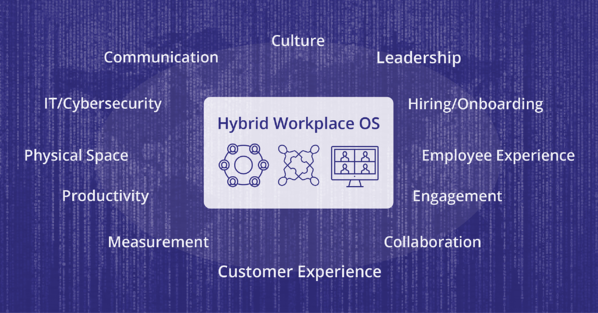 Hybrid-workplace