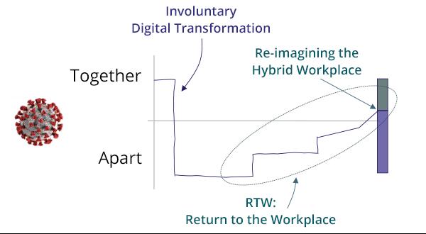 Involuntary-digital-blog-image