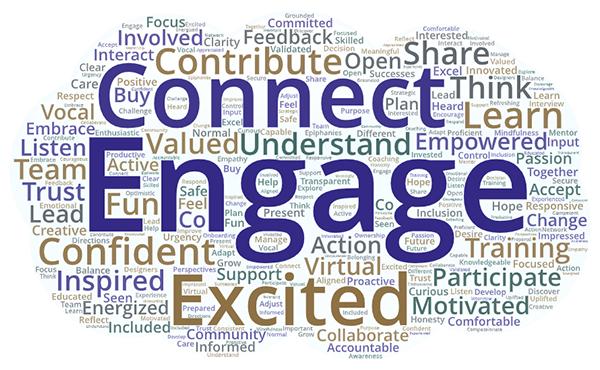 Prosci-Wordart-Virtual-Engagement