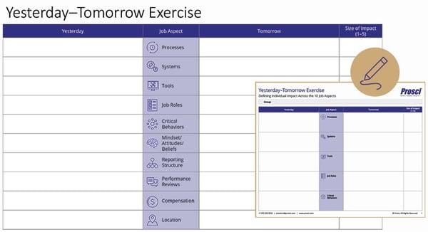 Prosci-Yesterday-Tomorrow-Exercise-Image