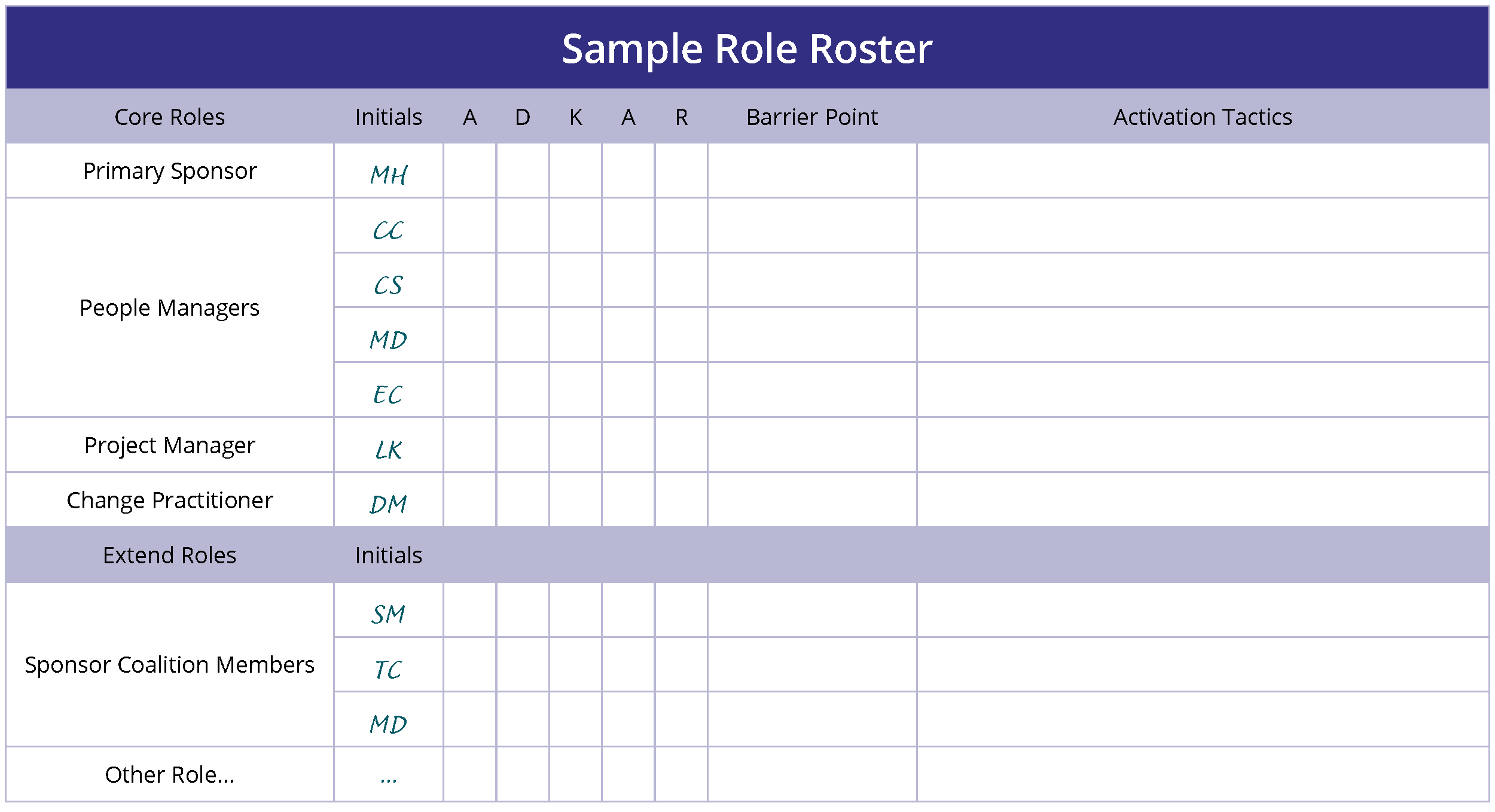 Sample-Role-Roster