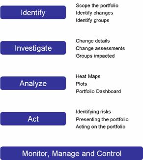 portfolio-process2