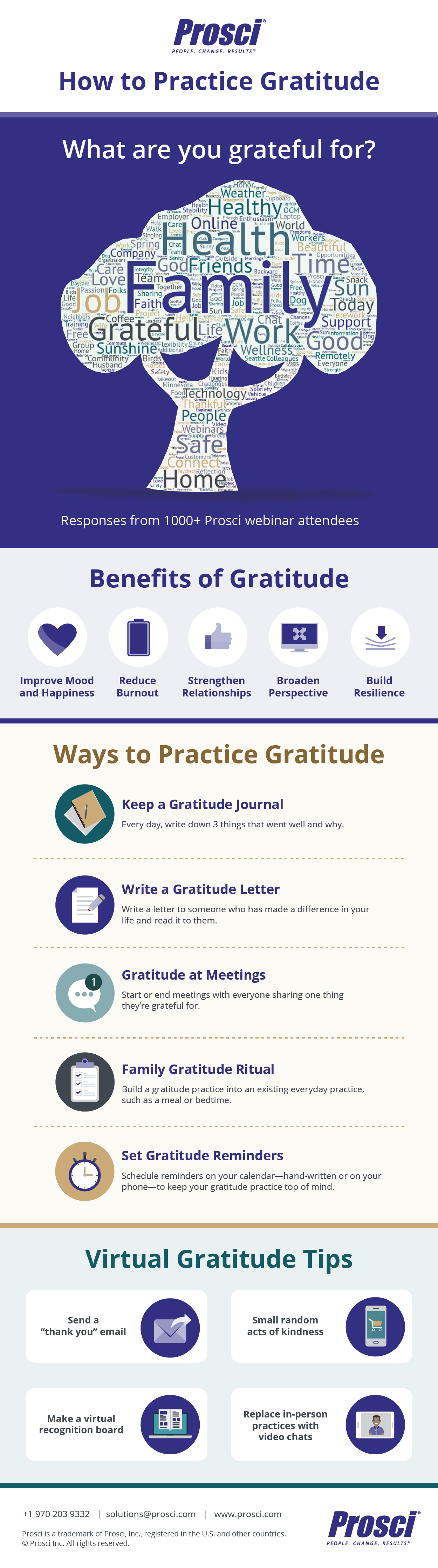 Prosci-Gratitude-Infographic-150dpi