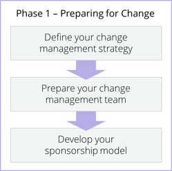 Phase_1_-_New_Branding