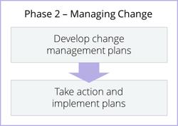 Phase_2_-_New_Branding