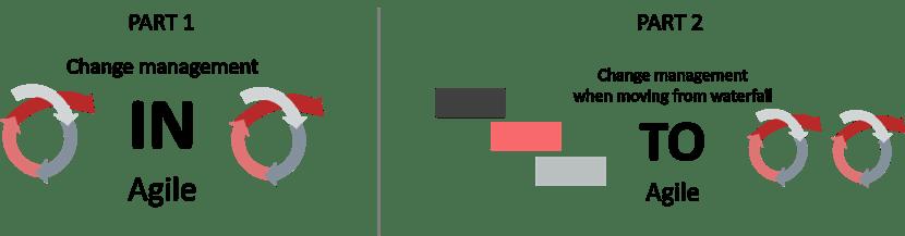 agile-report-part1-part2.png