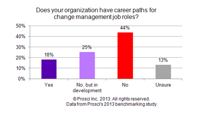 CM155_career_paths.png