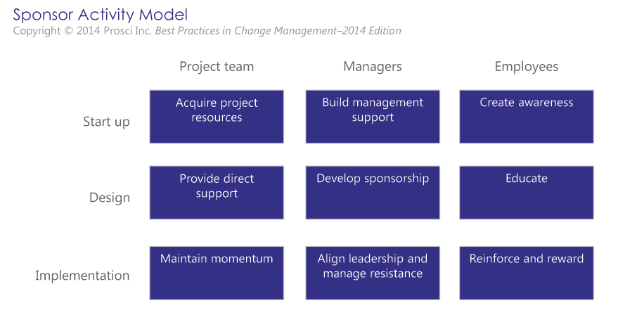 sponsor_activity_model.png