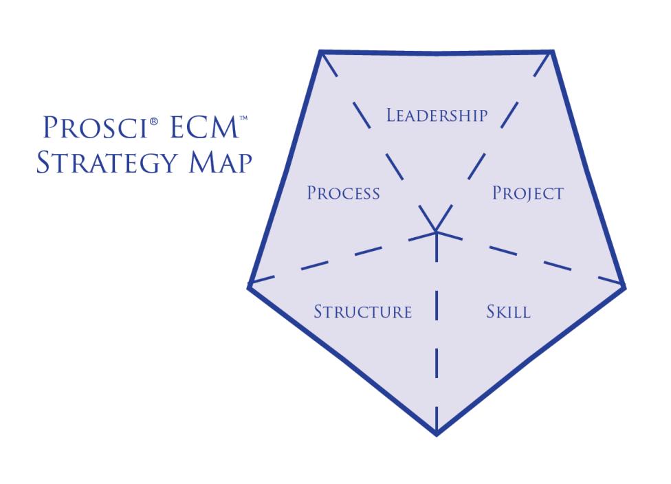 ECM_Strategy_Map_-_web.png
