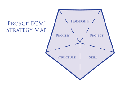ECM_Strategy_Map_-_web.png
